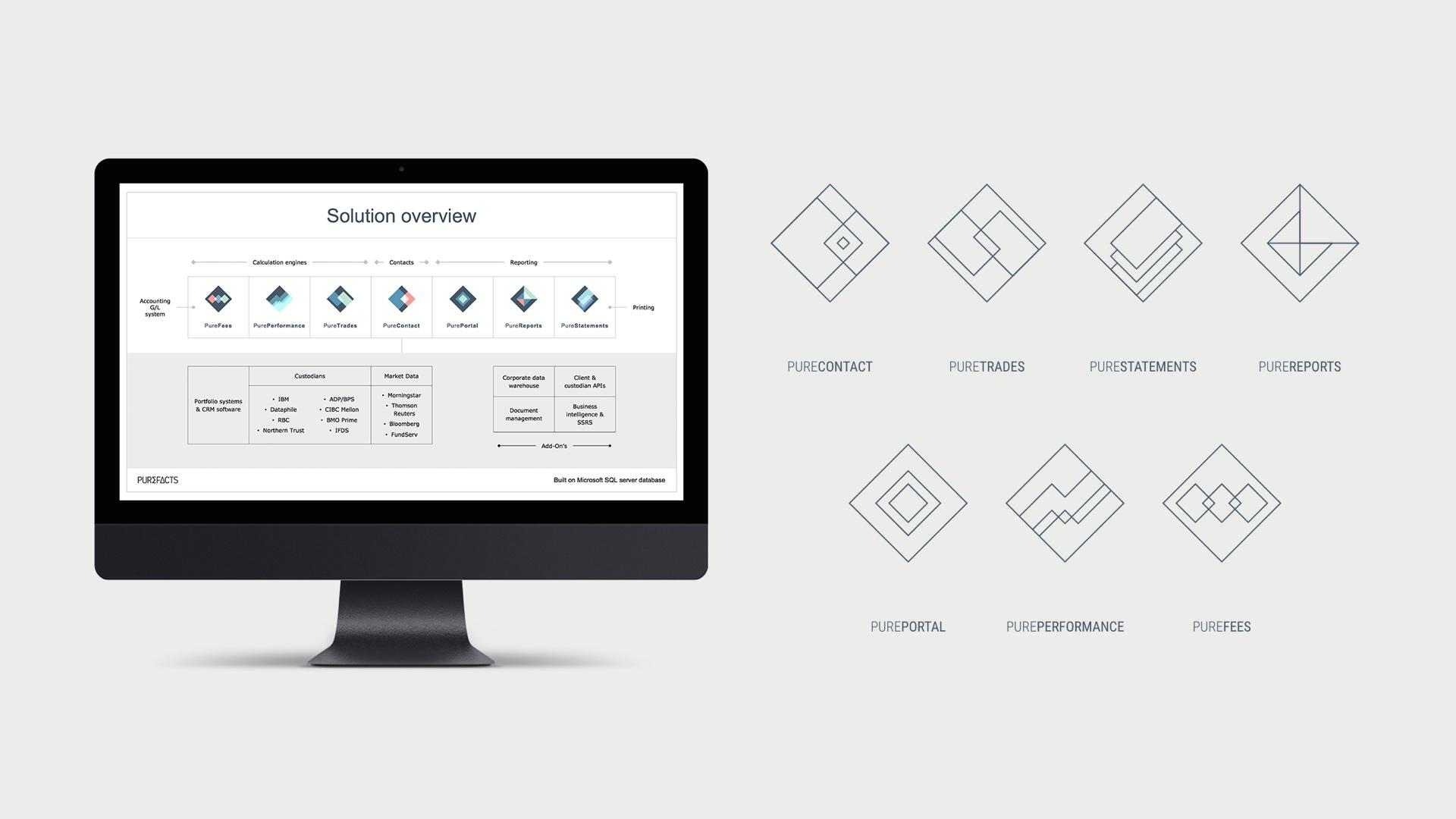 Brand ecosystem logos
